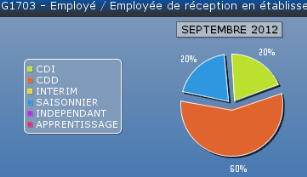 metiers offres d'emploi 